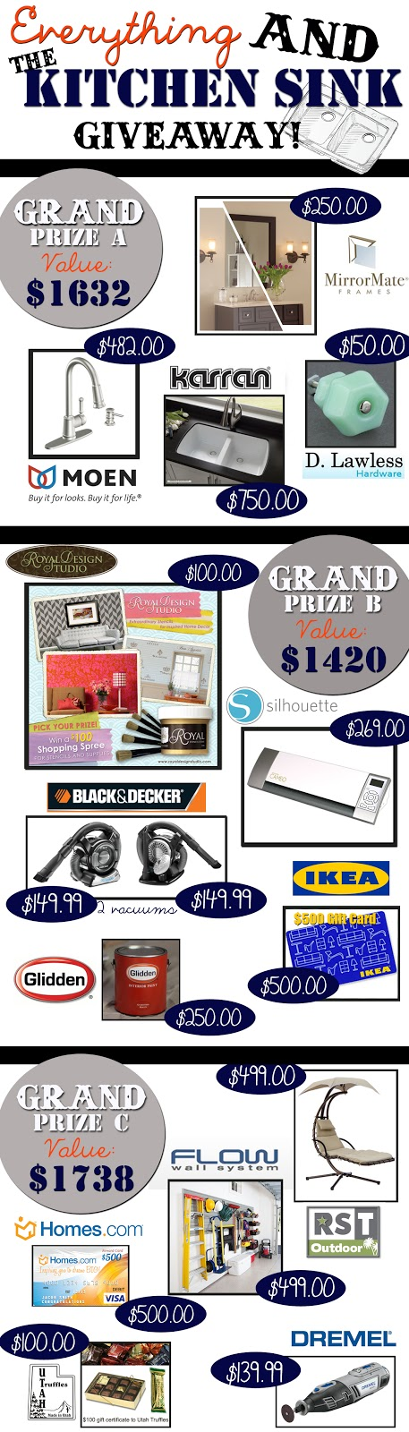 Everything And The Kitchen Sink Giveaway The Inspired Room