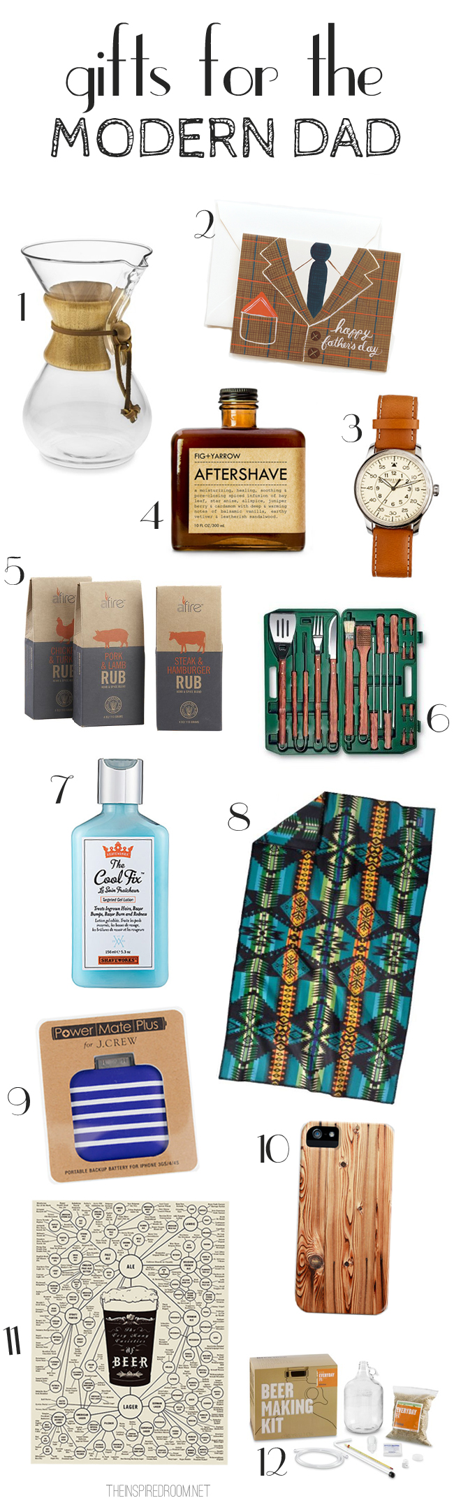Gifts for Fathers {Gift Ideas for the Modern Dad}