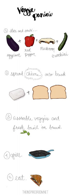 Veggie Panini Recipe and Illustration by Kylee Noelle for The Inspired Room