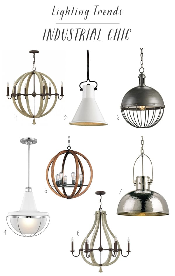 Industrial Chic Lighting Mixing Raw Industrial Design