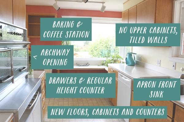 My Kitchen Remodel Update
