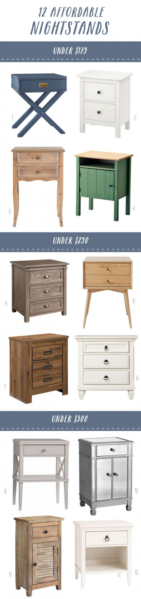Gather 12 Affordable Nightstands The Inspired Room
