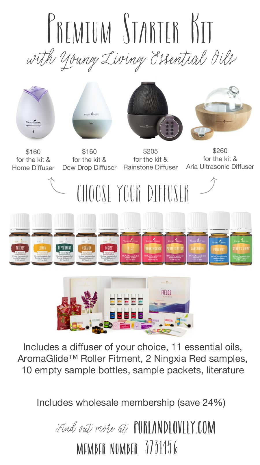 Black Friday Essential Oils + Christmas Scents