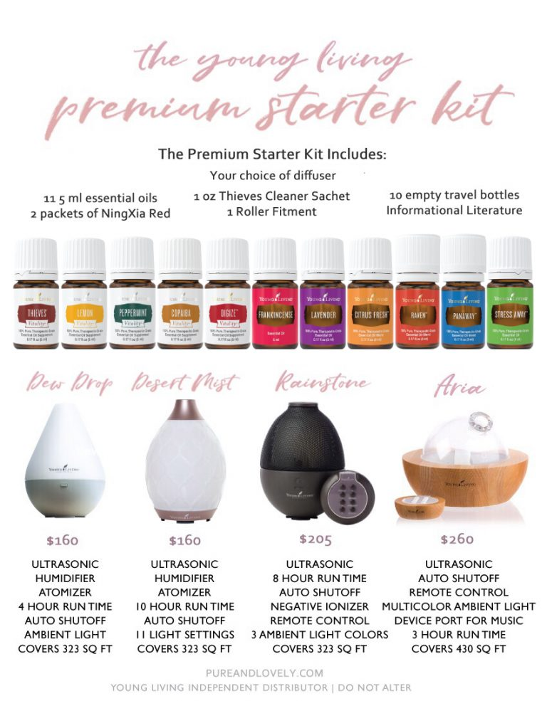 How to Order Essential Oils & Diffusers
